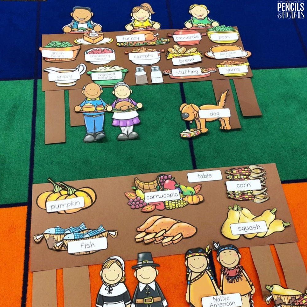 Whole Class Labeling and Sorting Thanksgiving Activity